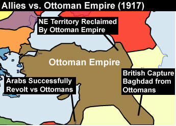 Ottoman-Empire-Allies
